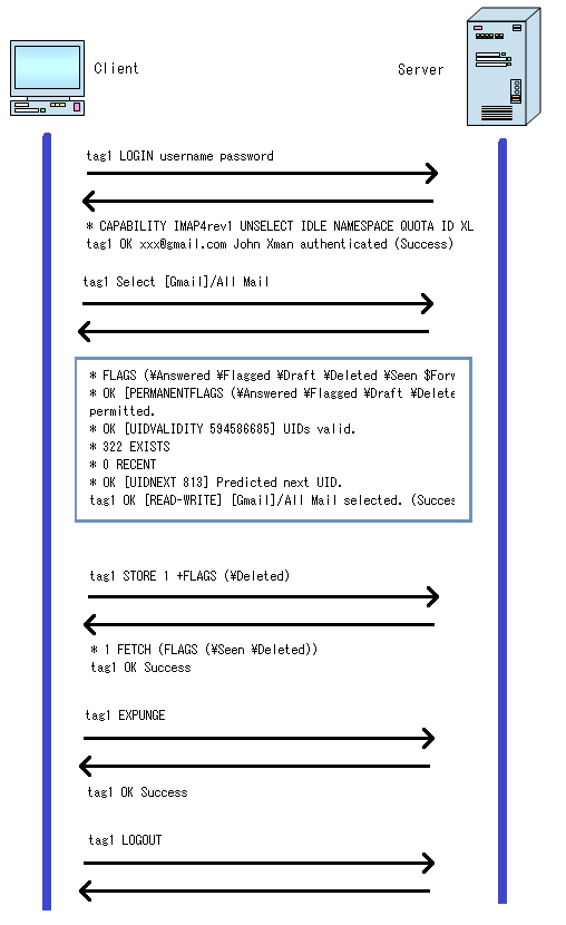 Receive mail by Imap with HigLabo Mail library